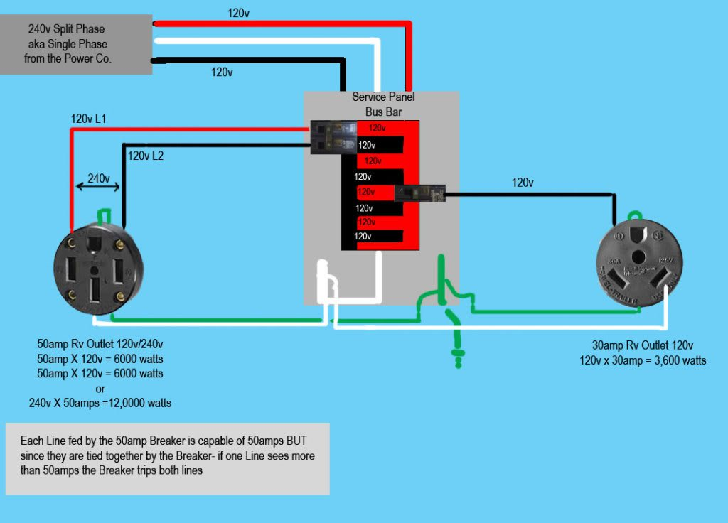 how to wire a 50 amp rv plug here are 5 quick and easy steps 250 Volt Plug Wiring Diagram